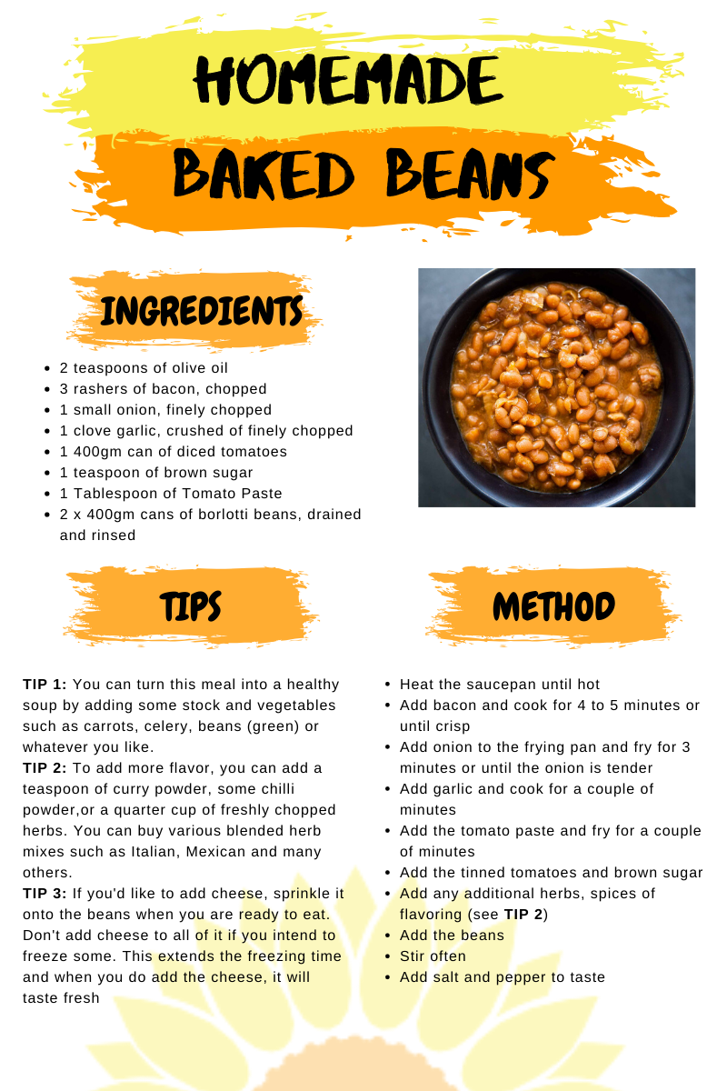 MIFWA HomeMade Baked Beans Recipe Card Image